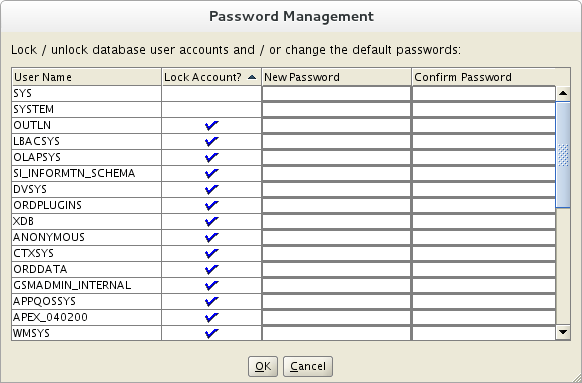 Installing 12c Database on Oracle Linux 7 | Oracle Database Internal